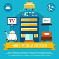 hotelltjänster och faciliteter banner vektor