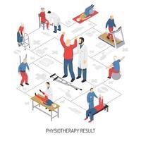 Isometrisches Flussdiagramm für Rehabilitation und Physiotherapie vektor