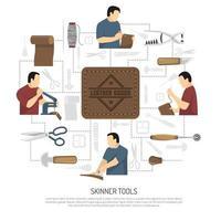 Flussdiagrammvorlage für Skinner-Tools vektor