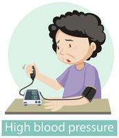 Zeichentrickfigur mit Bluthochdrucksymptomen vektor