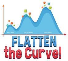 plana kurvan med andra vågdiagrammet vektor