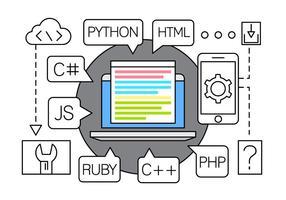 Lineare Coding Sprachen vektor
