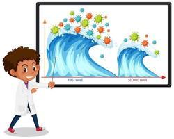 Zwei-Wellen-Coronavirus-Pandemie-Diagramm mit Coronavirus-Symbolen auf Whiteboard mit Wissenschaftler oder Arzt vektor