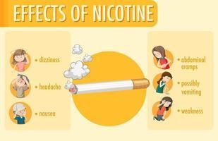 Auswirkungen der Nikotininformation Infografik vektor