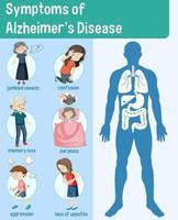 Symptome der Alzheimer-Krankheit Infografik vektor