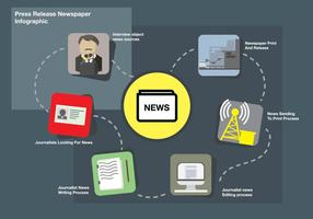 Pressmeddelande Journalist Infographic vektor