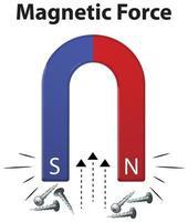 magnetisk kraft med många skruvar på vit bakgrund vektor