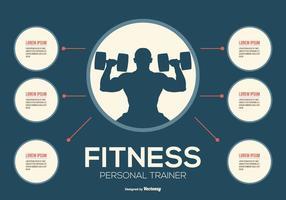 Personal Fitness Trainer Infografik vektor