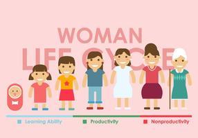 Kvinna livscykel vektor