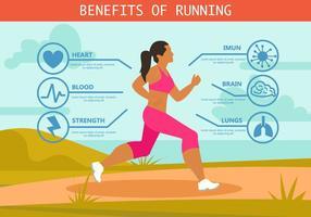 Vorteile des Laufen vektor