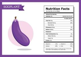 Ernährung Fakten Auberginen Vektor