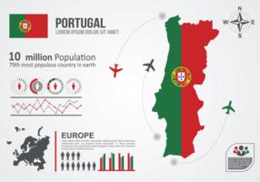 Portugal Karte Infografik vektor
