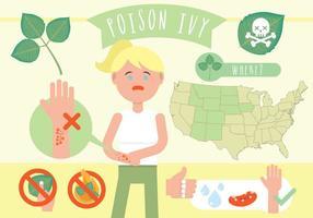 Poison Ivy Infografischer Vektor