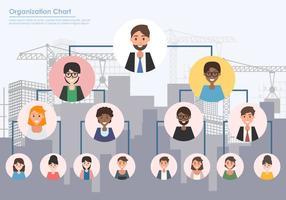 Organisationsdiagram Grafisk