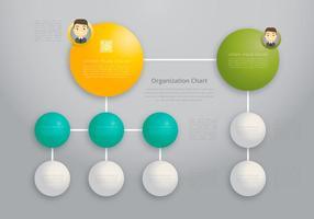 Organisationskarta, företagsstruktur