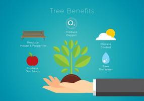 Träd fördelar gratis vektor