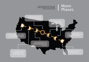 Solförmörkelse faser vektor