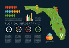 Florida Karte Abbildung