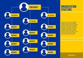 Organisationsstruktur Freier Vektor