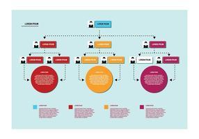 Kostenlose Organisation Diagramm Vektor