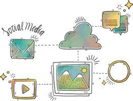 Akvarellikonkoncept Sociala medier och online-kommunikation