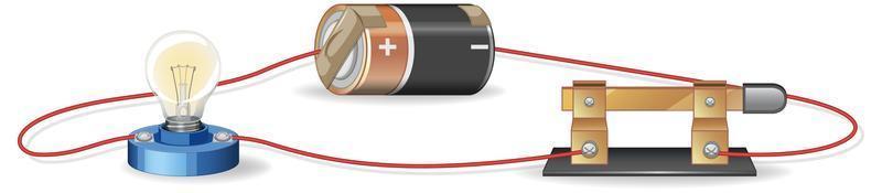 Diagramm mit Stromkreis mit Batterie und Glühbirne