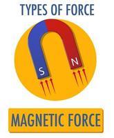 magnetisk kraft logotyp ikon isolerad på vit bakgrund vektor