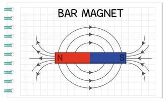 stapelmagnetdiagram för utbildning vektor
