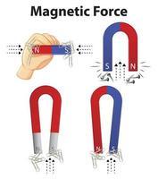 tre typer av magneter isoalted på vit bakgrund vektor