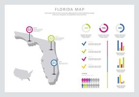 Freie Florida Infografische Illustration