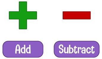 entgegengesetzte Wörter mit addieren und subtrahieren vektor