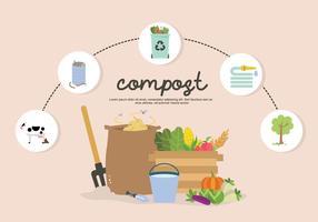 Infografische Düngung Müll und Boden zu Kompost Vektor-Illustration