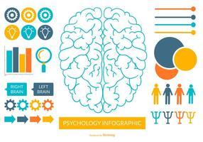 psykologi infographics samling vektor