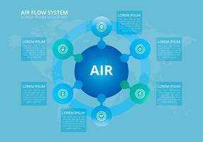 Leben der Natur. Luftstrom-System.