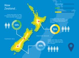 Neuseeland-Karten-Illustration vektor
