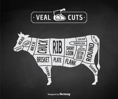 Weinlese-Metzgerschnitte des Kalbfleisch- oder Rindfleisch-Diagramm-Vektors