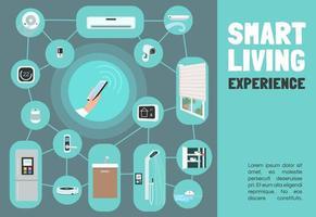 smart levande upplevelse banner vektor
