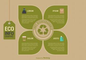 Eco biologisch abbaubare Infographik Vektor Vorlage