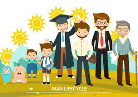 Mann-Lebenszyklus-Vektor