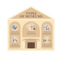 typer av museum infografiska vektor