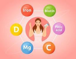 Vitamine und Mineralien vektor