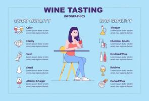 sommelier guide infographic mall.