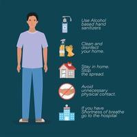 Avatar Mann mit 2019 ncov Virus Präventionstypen