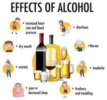 Auswirkungen von Alkohol Informationen Infografik vektor