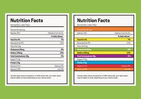 näringsfakta tabell