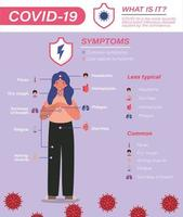 Covid 19 Virus Symptome und kranke Frau Avatar Vektor-Design