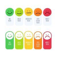 Bewertung Schmerzskala Horizontalmesser Messung Bewertung Level Indikator Stress Schmerz mit Smiley-Gesichtern Bewertung Manometer Messwerkzeug Vektor-Illustration isoliert auf Weiß. Doodle Hand Draw Style vektor