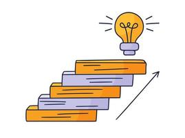 tritt an die Glühbirne. Vektor Gekritzelillustration gezeichnet von Hand mit Stufen oder Treppen, auf denen ein Symbol der Birnenidee ist. der Weg zum Erfolg und zum Erreichen von Zielen