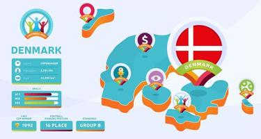 isometrische Karte der Dänemarklandvektorillustration. Infografik und Länderinformationen zur Endphase des Fußballturniers 2020. offizielle Meisterschaftsfarben und -stil
