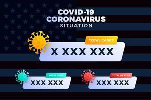 covid-19 usa flagga bekräftade fall, botemedel, dödsrapporter över hela världen. coronavirus sjukdom 2019 situation uppdatering över hela världen. amerikanska flaggan och nyhetsrubriken visar situation och statistikbakgrund